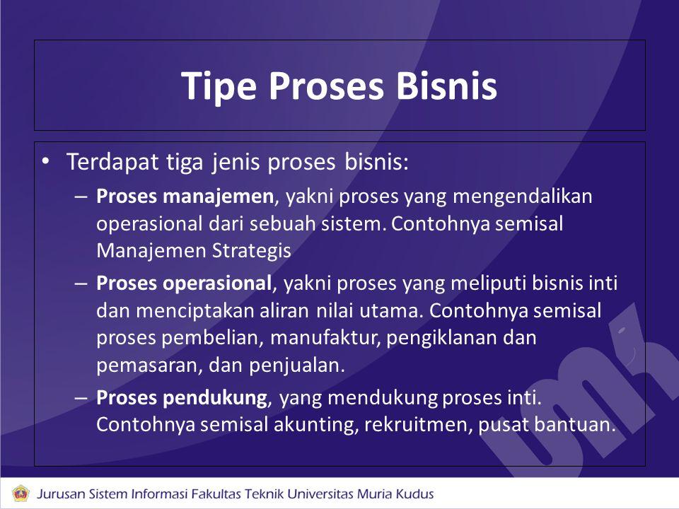 Tipe Proses Bisnis Terdapat tiga jenis proses bisnis: – Proses manajemen, yakni proses yang mengendalikan operasional dari sebuah sistem. Contohnya se