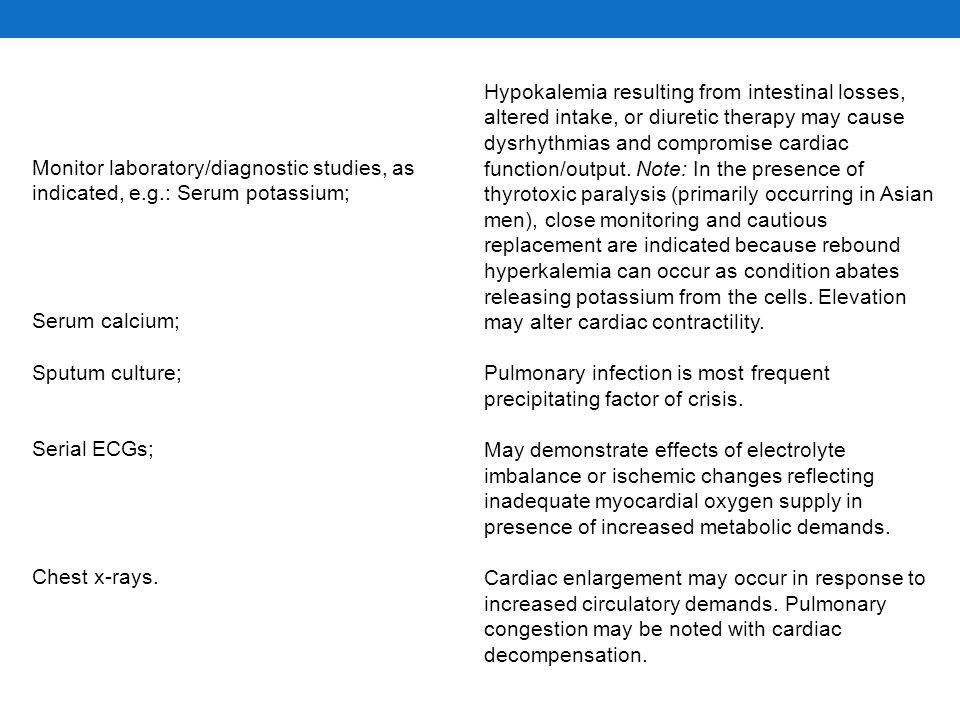 Monitor laboratory/diagnostic studies, as indicated, e.g.: Serum potassium; Serum calcium; Sputum culture; Serial ECGs; Chest x-rays.