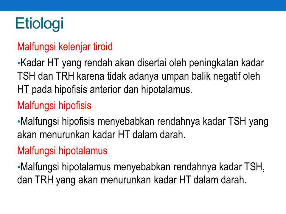 Etiologi Malfungsi kelenjar tiroid Kadar HT yang rendah akan disertai oleh peningkatan kadar TSH dan TRH karena tidak adanya umpan balik negatif oleh HT pada hipofisis anterior dan hipotalamus.