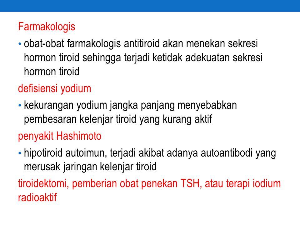Farmakologis obat-obat farmakologis antitiroid akan menekan sekresi hormon tiroid sehingga terjadi ketidak adekuatan sekresi hormon tiroid defisiensi yodium kekurangan yodium jangka panjang menyebabkan pembesaran kelenjar tiroid yang kurang aktif penyakit Hashimoto hipotiroid autoimun, terjadi akibat adanya autoantibodi yang merusak jaringan kelenjar tiroid tiroidektomi, pemberian obat penekan TSH, atau terapi iodium radioaktif