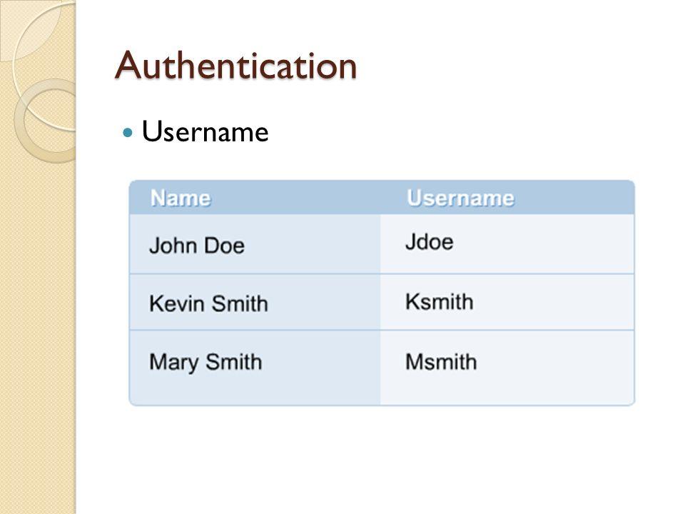 Authentication Username