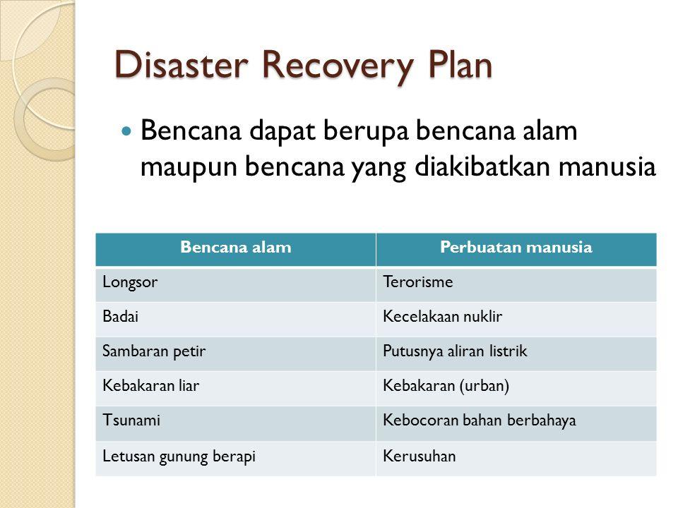 Disaster Recovery Plan Bencana dapat berupa bencana alam maupun bencana yang diakibatkan manusia Bencana alamPerbuatan manusia LongsorTerorisme BadaiKecelakaan nuklir Sambaran petirPutusnya aliran listrik Kebakaran liarKebakaran (urban) TsunamiKebocoran bahan berbahaya Letusan gunung berapiKerusuhan