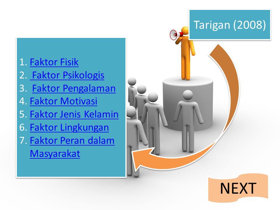 Tarigan (2008) 1.Faktor FisikFaktor Fisik 2. Faktor Psikologis Faktor Psikologis 3.