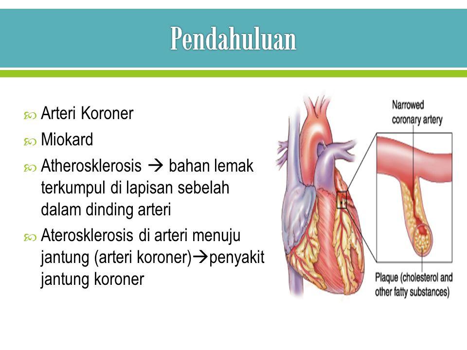  Arteri Koroner  Miokard  Atherosklerosis  bahan lemak terkumpul di lapisan sebelah dalam dinding arteri  Aterosklerosis di arteri menuju jantung