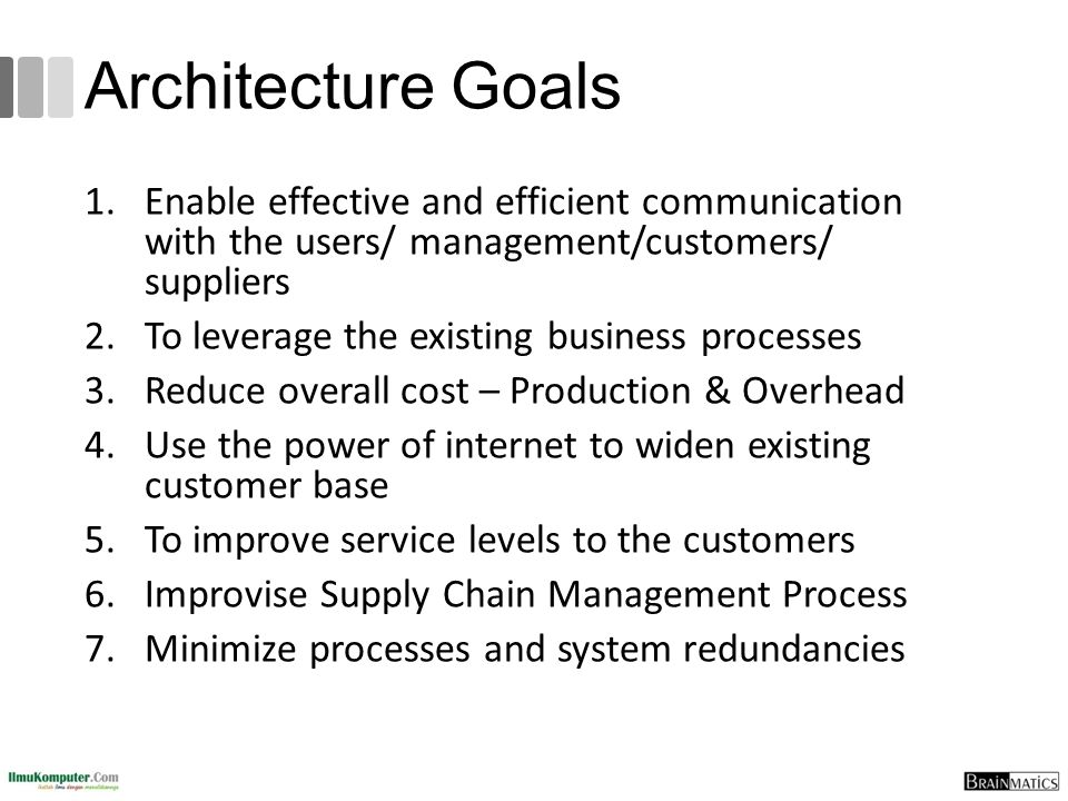 Architecture Goals 1.Enable effective and efficient communication with the users/ management/customers/ suppliers 2.To leverage the existing business