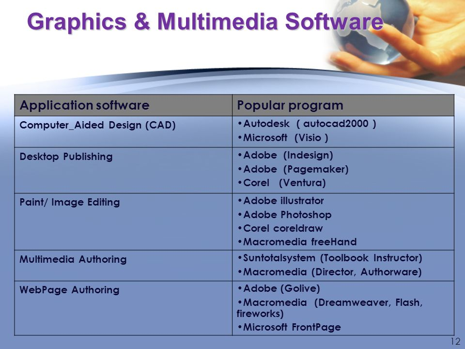 Graphics & Multimedia Software Application softwarePopular program Computer_Aided Design (CAD) Autodesk ( autocad2000 ) Microsoft (Visio ) Desktop Pub