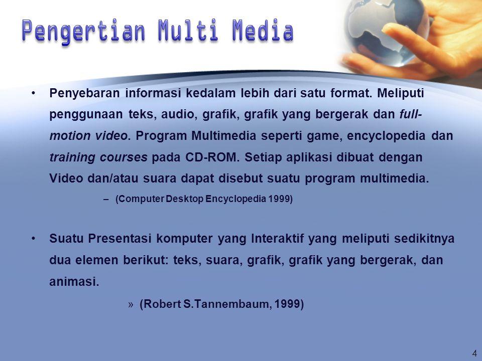 Interaktif Integrasi 2 atau lebih media – Text, audio, video, image, …… Komputer sebagai media –Media media lain ( HP ) Komunikasi dengan Manusia (human communication) 5