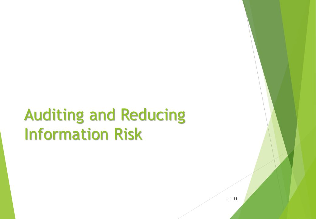 1 - 12 Economic Demand for Auditing Demand Driver Information risk Auditing can have a significant effect on information risk.