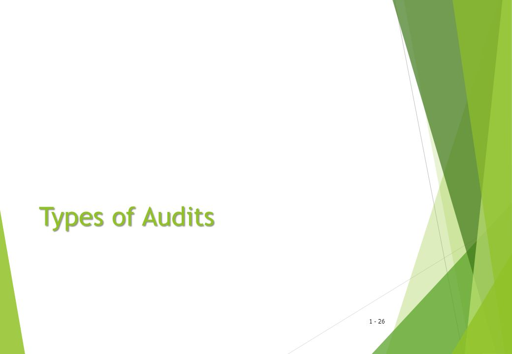 1 - 27 Types of Audits  Operational  Compliance  Financial Statement