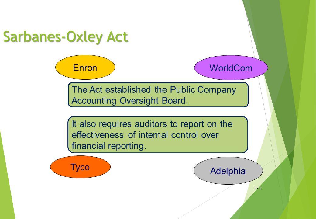 1 - 3 Sarbanes-Oxley Act Adelphia Enron Tyco WorldCom The Act established the Public Company Accounting Oversight Board.