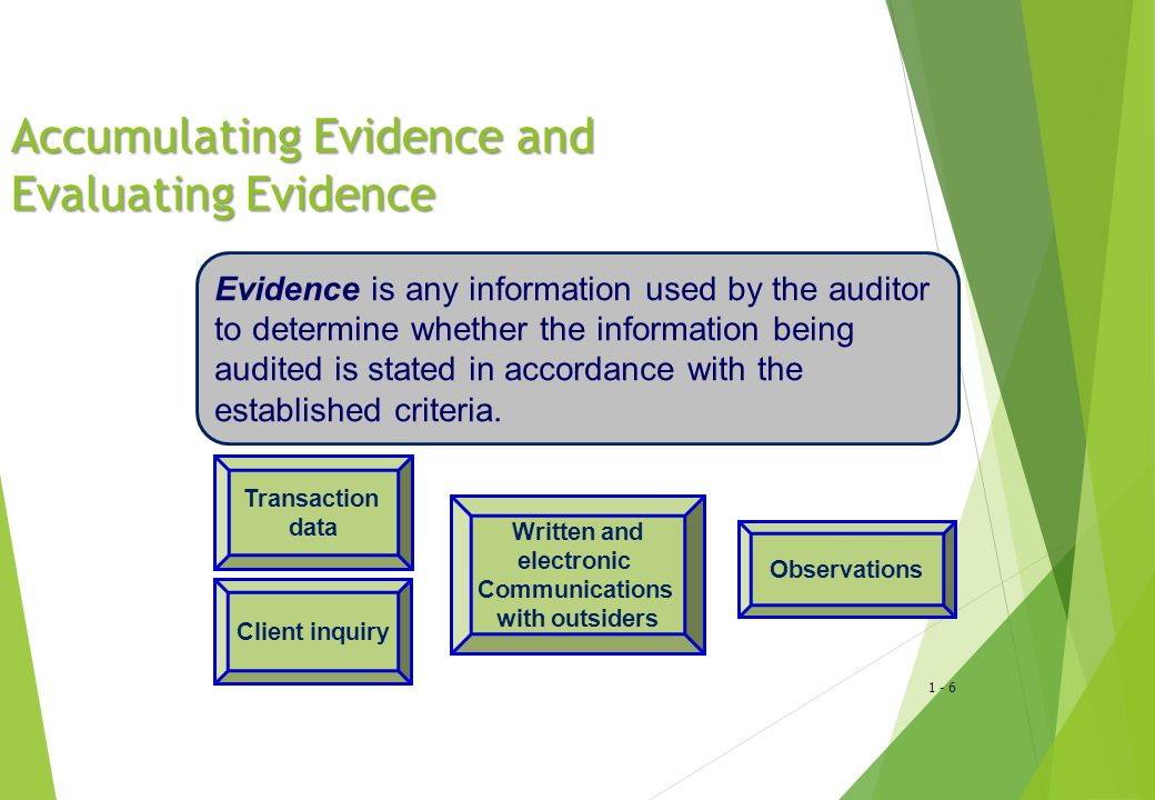 1 - 6 Accumulating Evidence and Evaluating Evidence Evidence is any information used by the auditor to determine whether the information being audited is stated in accordance with the established criteria.