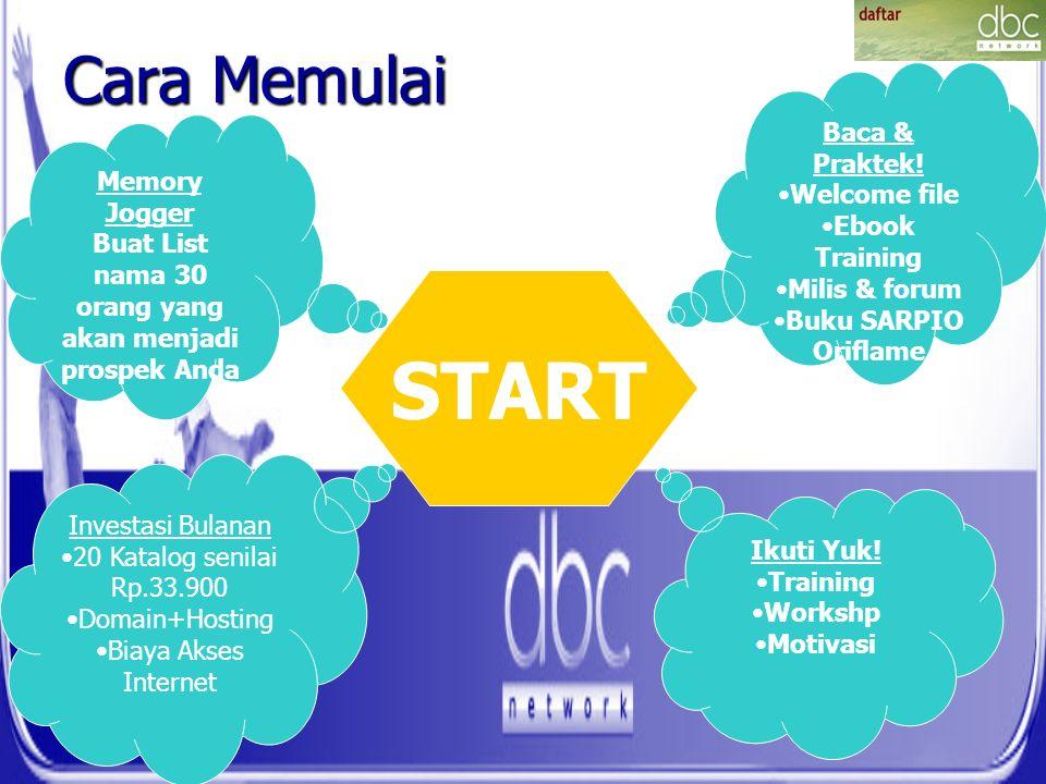 Cara Memulai START Baca & Praktek! Welcome file Ebook Training Milis & forum Buku SARPIO Oriflame Memory Jogger Buat List nama 30 orang yang akan menj