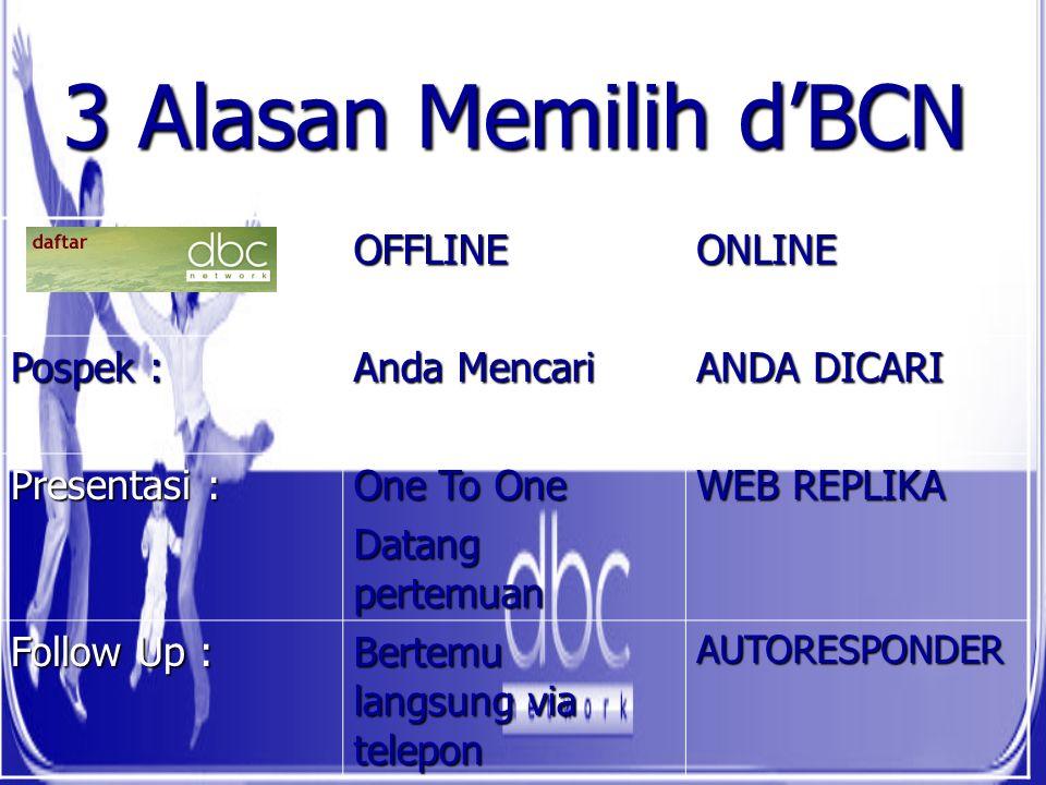 3 Alasan Memilih d'BCN OFFLINEONLINE Pospek : Anda Mencari ANDA DICARI Presentasi : One To One Datang pertemuan WEB REPLIKA Follow Up : Bertemu langsung via telepon AUTORESPONDER