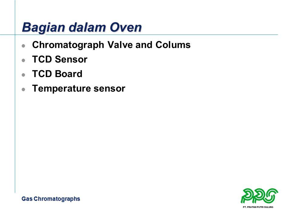 Gas Chromatographs Bagian dalam Oven Chromatograph Valve and Colums TCD Sensor TCD Board Temperature sensor