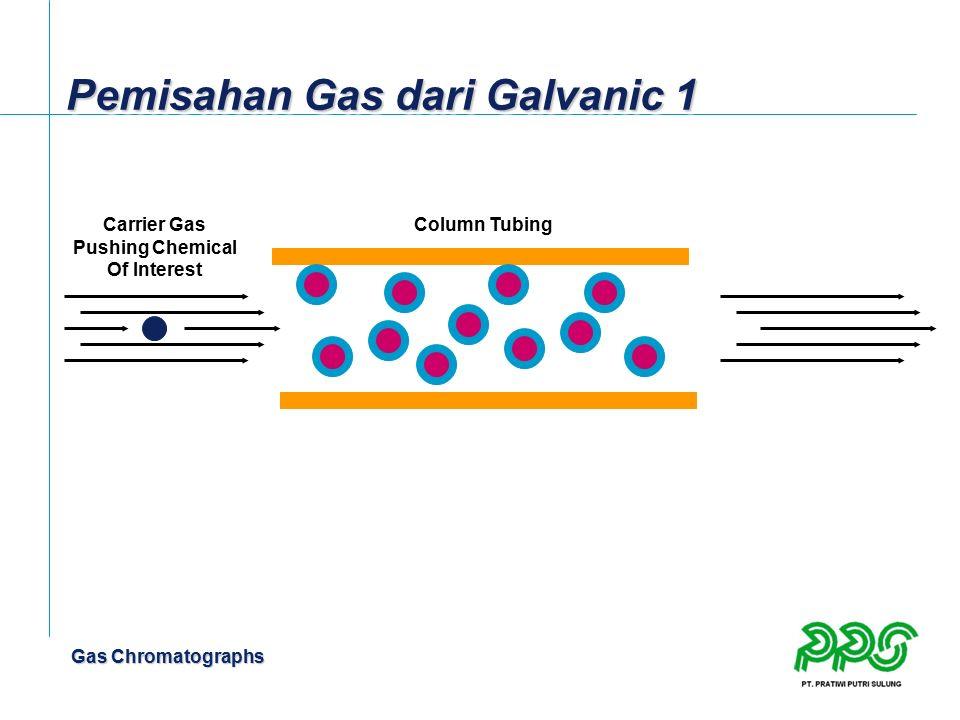 Gas Chromatographs Pemisahan Gas dari Galvanic 1 Column TubingCarrier Gas Pushing Chemical Of Interest
