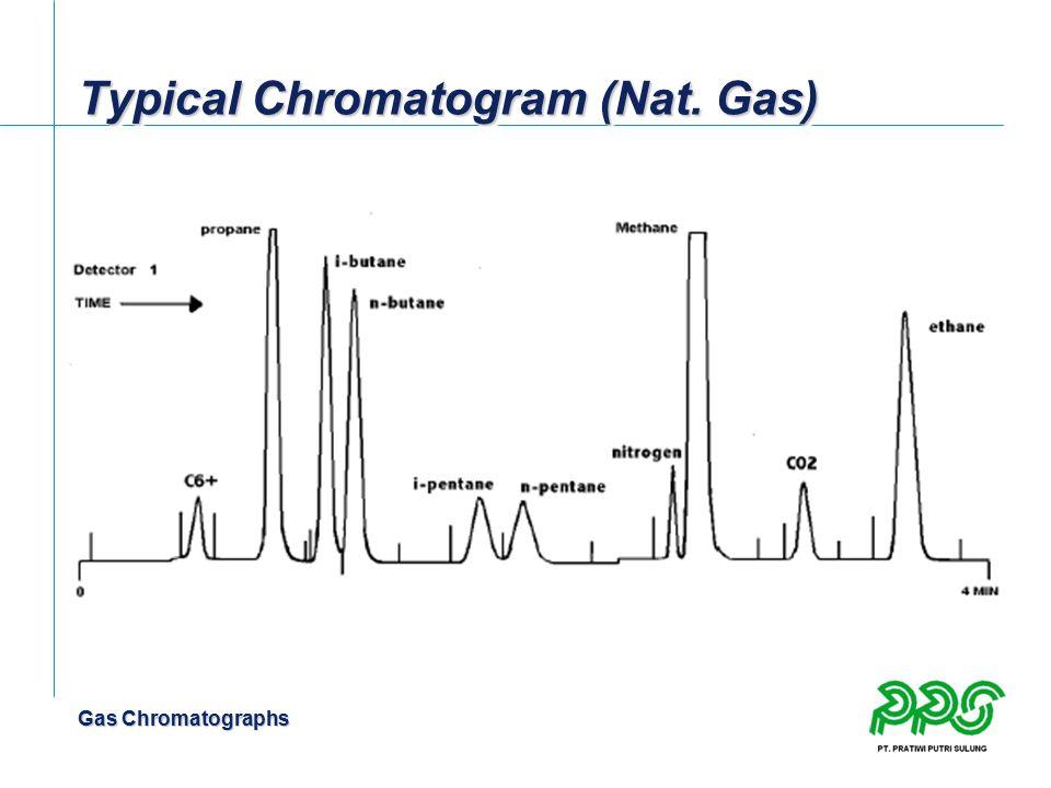Gas Chromatographs Typical Chromatogram (Nat. Gas)