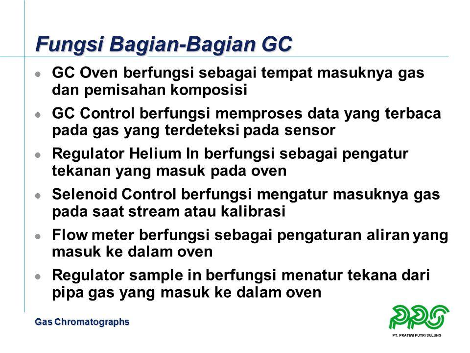 Gas Chromatographs Fungsi Bagian-Bagian GC GC Oven berfungsi sebagai tempat masuknya gas dan pemisahan komposisi GC Control berfungsi memproses data y