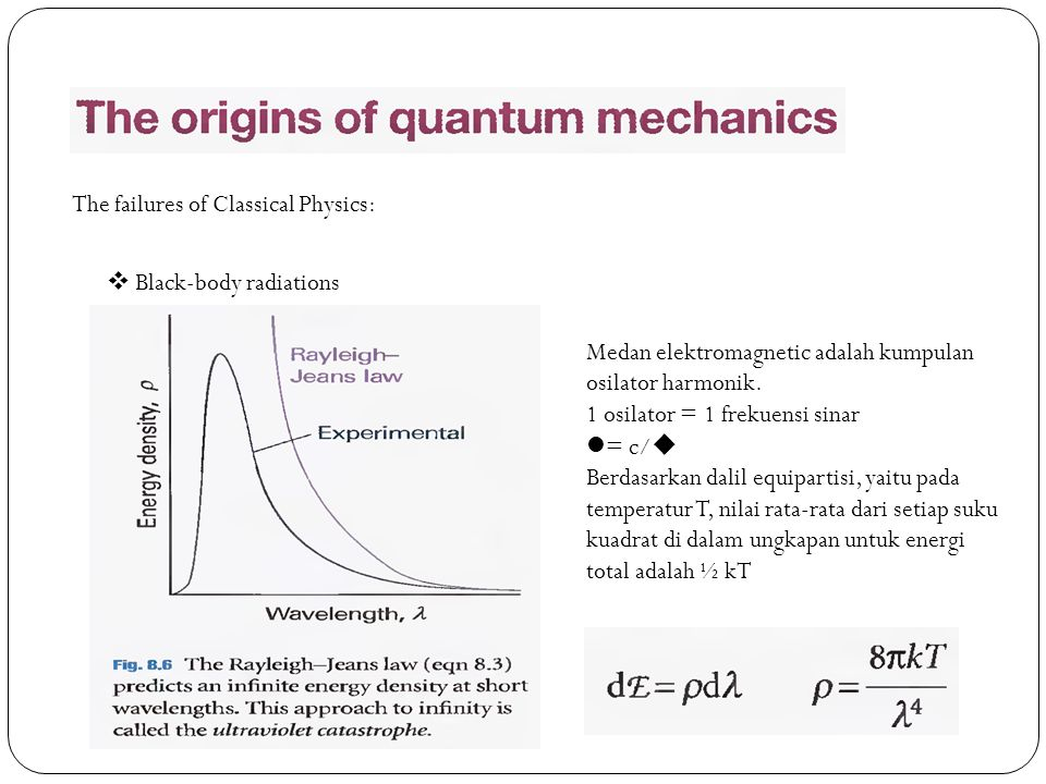 The failures of Classical Physics:  Black-body radiations Medan elektromagnetic adalah kumpulan osilator harmonik. 1 osilator = 1 frekuensi sinar = c