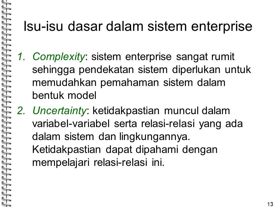 Isu-isu dasar dalam sistem enterprise 1.