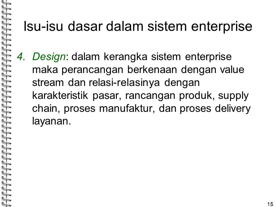 Isu-isu dasar dalam sistem enterprise 4.