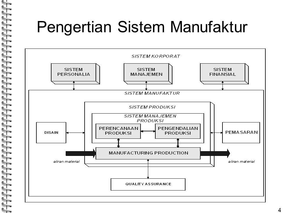 Production Process Improvement: Mixed Assembly Line What is Mixed Assembly Line.