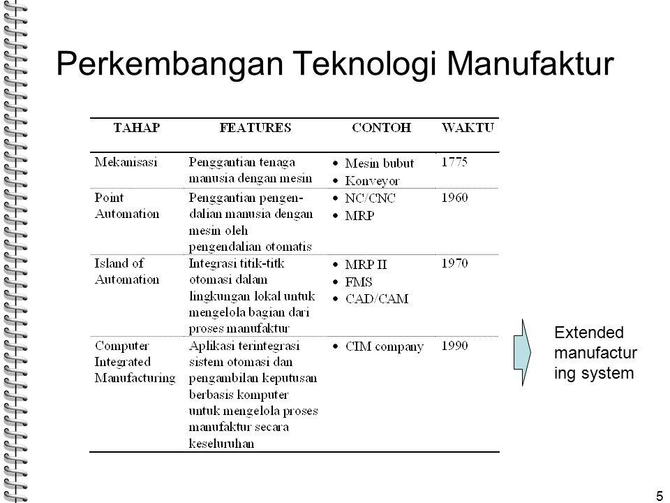 Perkembangan Teknologi Manufaktur 5 Extended manufactur ing system