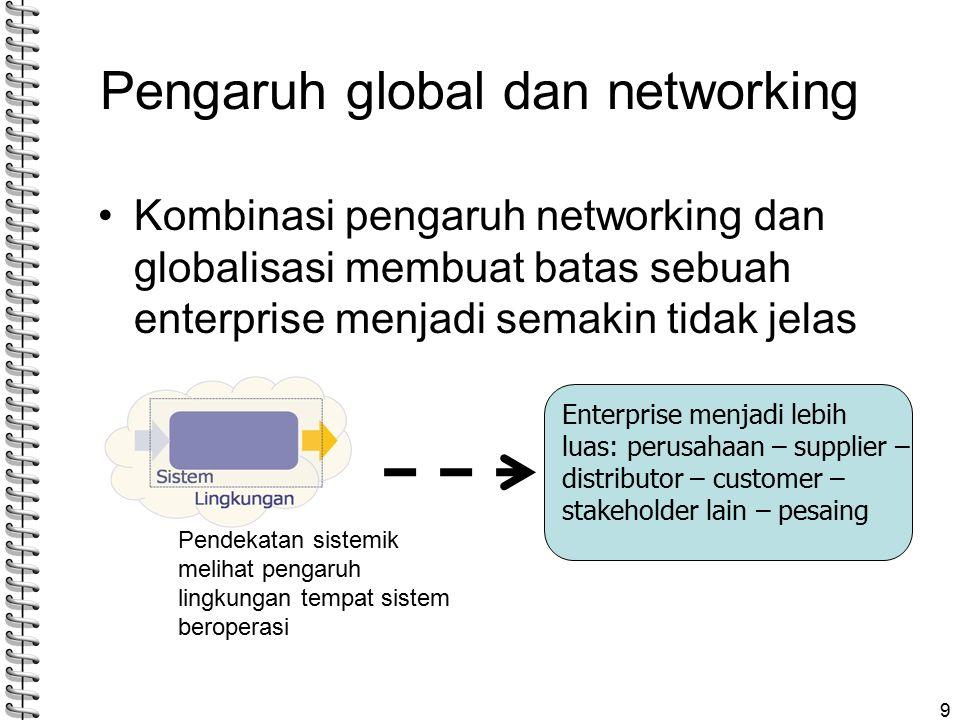 Teknologi Informasi: driving force Pendorong utama perubahan adalah teknologi informasi –Teknologi internet –Teknologi telekomunikasi Memungkinkan: –Orang di tempat berbeda dan waktu berbeda bekerja sama –Koordinasi dapat dilakukan dengan lebih mudah 10