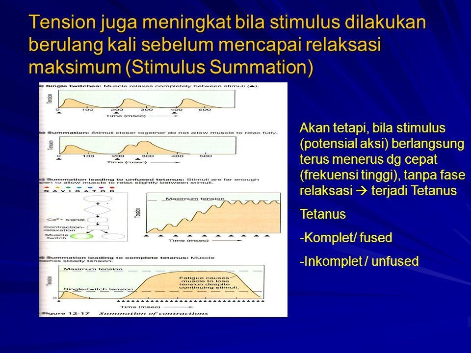 Tension juga meningkat bila stimulus dilakukan berulang kali sebelum mencapai relaksasi maksimum (Stimulus Summation) Akan tetapi, bila stimulus (potensial aksi) berlangsung terus menerus dg cepat (frekuensi tinggi), tanpa fase relaksasi  terjadi Tetanus Tetanus -Komplet/ fused -Inkomplet / unfused