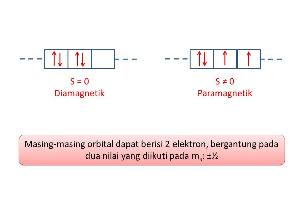 S = 0 Diamagnetik S ≠ 0 Paramagnetik Masing-masing orbital dapat berisi 2 elektron, bergantung pada dua nilai yang diikuti pada m s : ±½