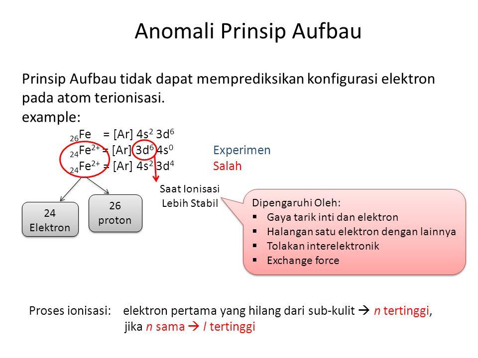 Anomali Prinsip Aufbau Prinsip Aufbau tidak dapat memprediksikan konfigurasi elektron pada atom terionisasi.