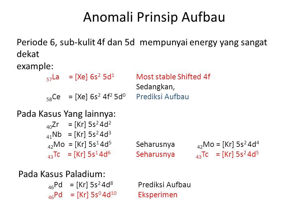 Anomali Prinsip Aufbau Periode 6, sub-kulit 4f dan 5d mempunyai energy yang sangat dekat example: 57 La = [Xe] 6s 2 5d 1 Most stable Shifted 4f Sedangkan, 58 Ce = [Xe] 6s 2 4f 2 5d 0 Prediksi Aufbau Pada Kasus Yang lainnya: 40 Zr = [Kr] 5s 2 4d 2 41 Nb = [Kr] 5s 2 4d 3 42 Mo = [Kr] 5s 1 4d 5 Seharusnya 42 Mo = [Kr] 5s 2 4d 4 43 Tc = [Kr] 5s 1 4d 6 Seharusnya 43 Tc = [Kr] 5s 2 4d 5 Pada Kasus Paladium: 46 Pd = [Kr] 5s 2 4d 8 Prediksi Aufbau 46 Pd = [Kr] 5s 0 4d 10 Eksperimen