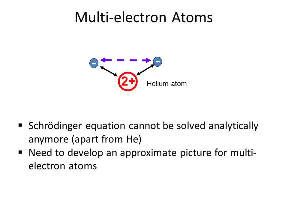 The orbital approximation in quantum mechanics  r 1, r 2, …) =  r 1 )  (r 2 )….