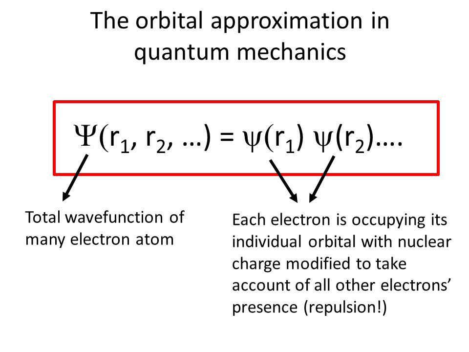 Principles of how to build up electron configurations (1)The Pauli Exclusion Principle - No two electrons in one atom may have the same set of four quantum numbers (that is they must differ in one or more of (n, l, m l, m s ) 1 H = 1S 1 (1, 0, 0, ±½) 2 He = 1S 2 (1, 0, 0, +½) dan (1, 0, 0, -½) 3 Li = 1S 2 2S 1 4 Be = 1S 2 2S 1 5 B = 1S 2 2S 1 (2)states that electrons are added to orbitals in increasing order of energy