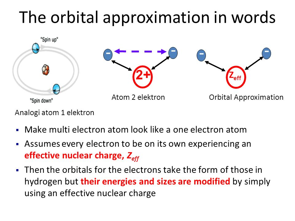 The orbital approximation in words  Make multi electron atom look like a one electron atom  Assumes every electron to be on its own experiencing an