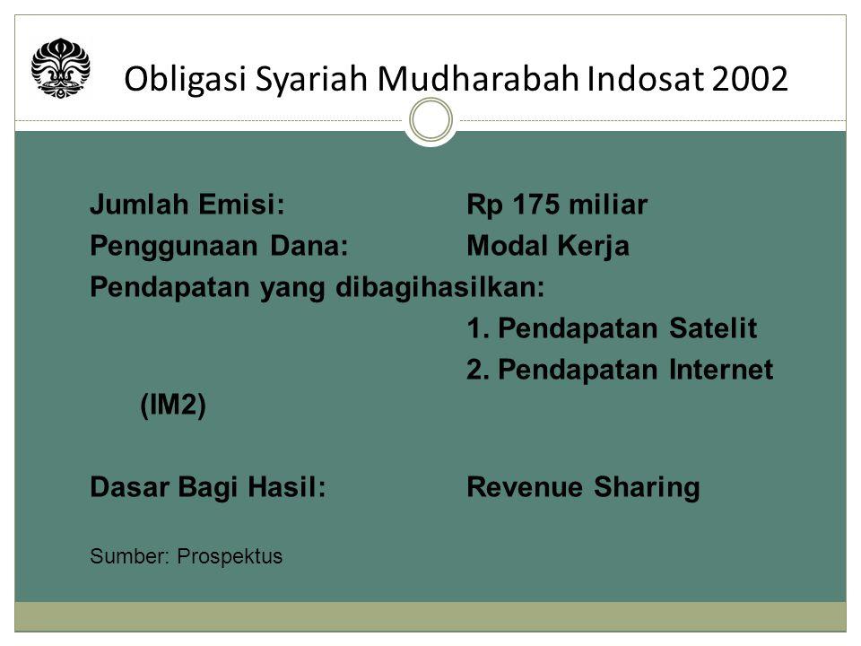 Obligasi Syariah Mudharabah Indosat 2002 Jumlah Emisi: Rp 175 miliar Penggunaan Dana:Modal Kerja Pendapatan yang dibagihasilkan: 1. Pendapatan Satelit