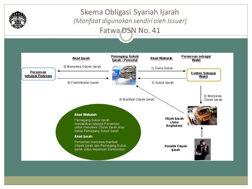 Skema Obligasi Syariah Ijarah (Manfaat digunakan sendiri oleh Issuer) Fatwa DSN No. 41