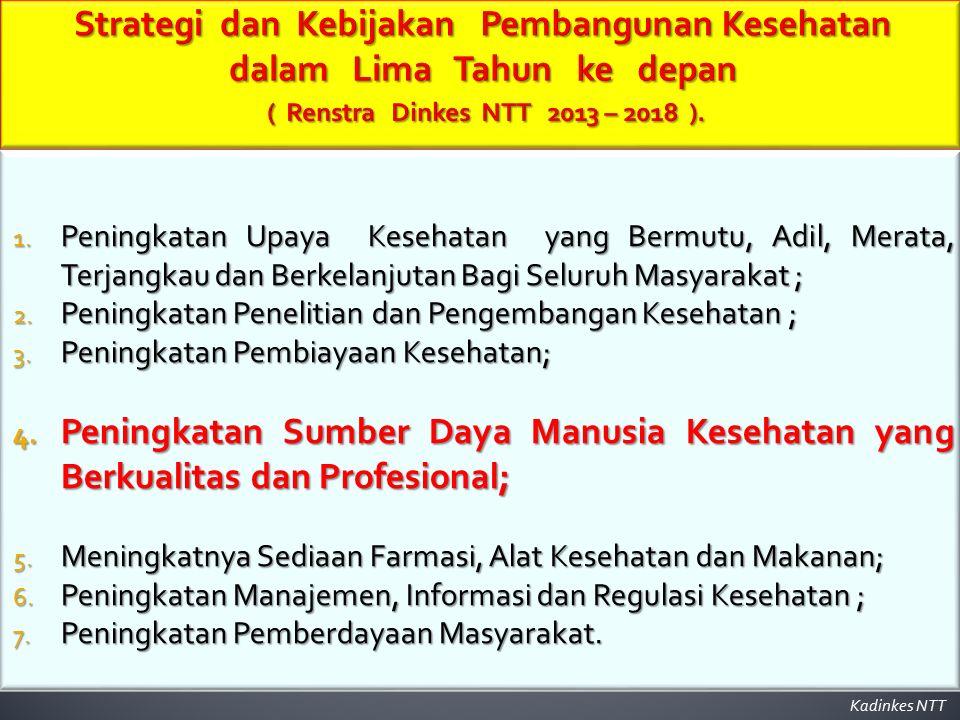 *) Sumber Data : Sie, Diklat pada Bidang Pengembangan SDM Kesehatan Tahun 2014 DAFTAR NAMA-NAMA INSTITUSI PENDIDIKAN NAKES DI PROVINSI NTT.