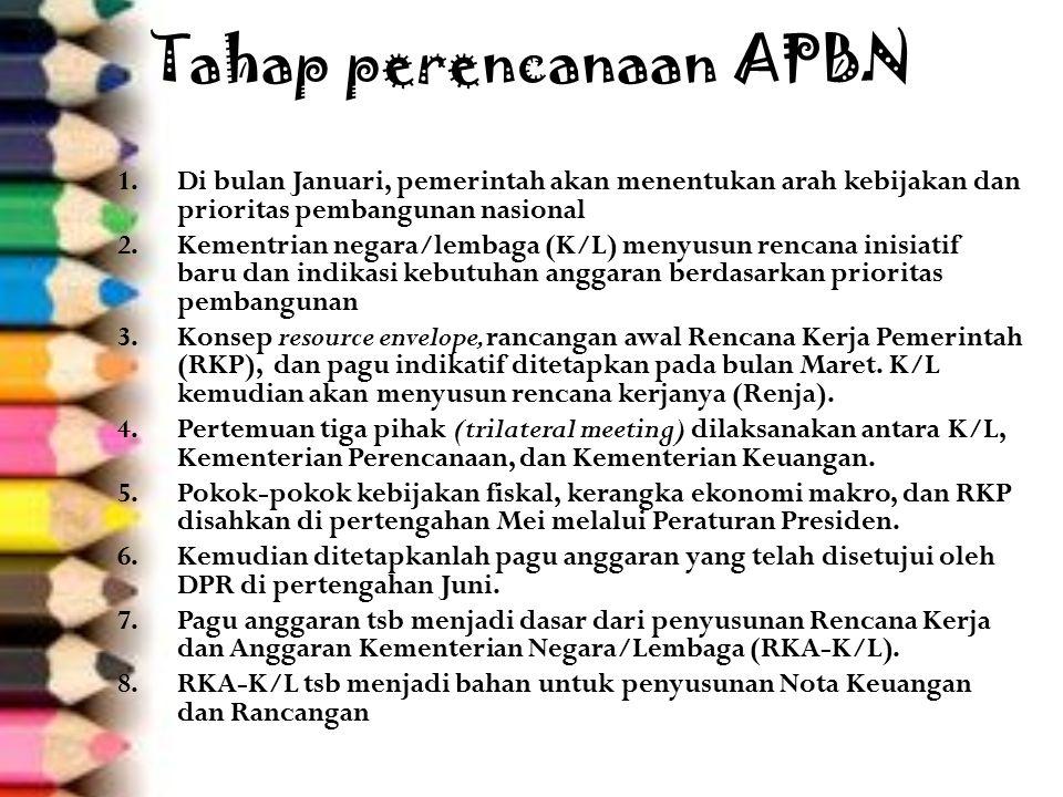 Tahap perencanaan APBN 1.Di bulan Januari, pemerintah akan menentukan arah kebijakan dan prioritas pembangunan nasional 2.Kementrian negara/lembaga (K