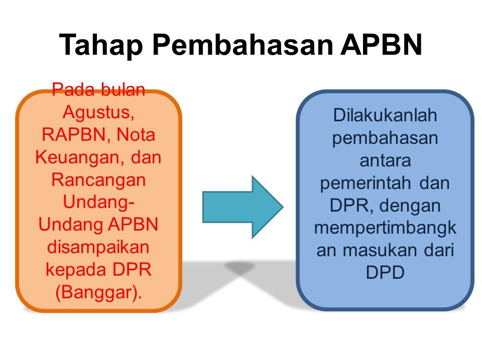 Tahap Pembahasan APBN Pada bulan Agustus, RAPBN, Nota Keuangan, dan Rancangan Undang- Undang APBN disampaikan kepada DPR (Banggar).