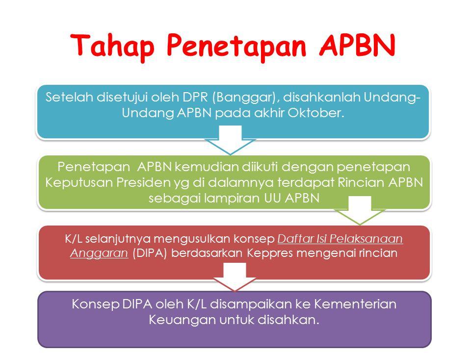 Tahap Penetapan APBN Setelah disetujui oleh DPR (Banggar), disahkanlah Undang- Undang APBN pada akhir Oktober. Penetapan APBN kemudian diikuti dengan