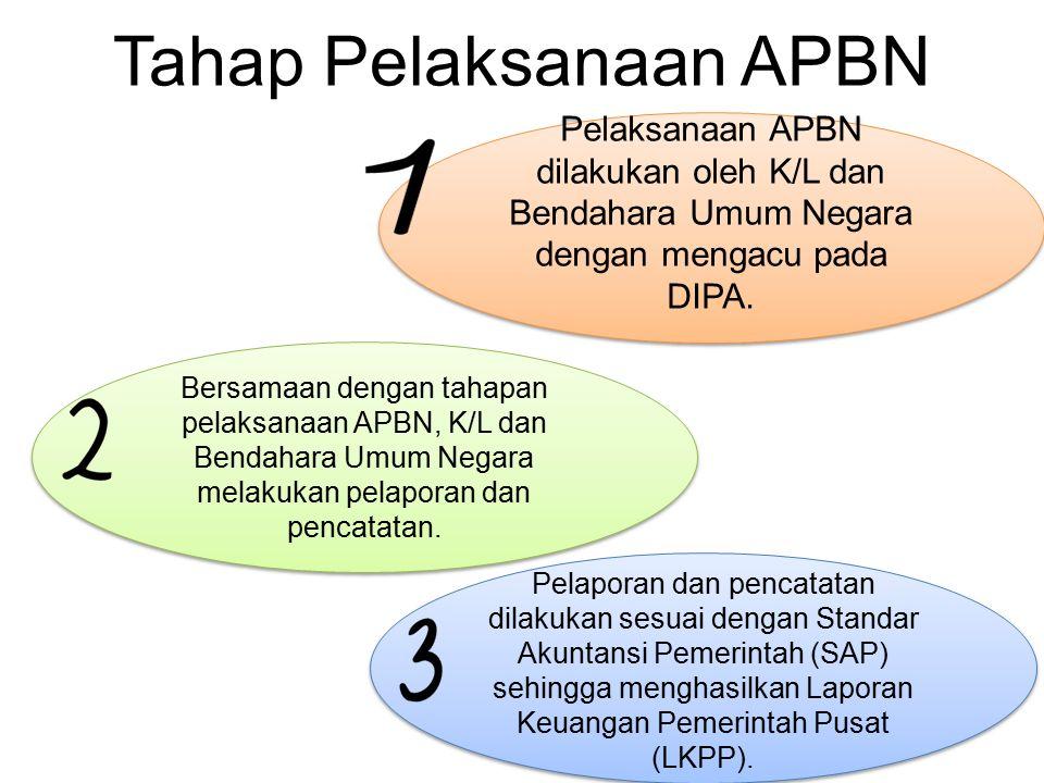 Tahap Pelaksanaan APBN Pelaksanaan APBN dilakukan oleh K/L dan Bendahara Umum Negara dengan mengacu pada DIPA. Bersamaan dengan tahapan pelaksanaan AP