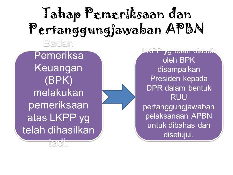 Tahap Pemeriksaan dan Pertanggungjawaban APBN Badan Pemeriksa Keuangan (BPK) melakukan pemeriksaan atas LKPP yg telah dihasilkan tadi. LKPP yg telah d