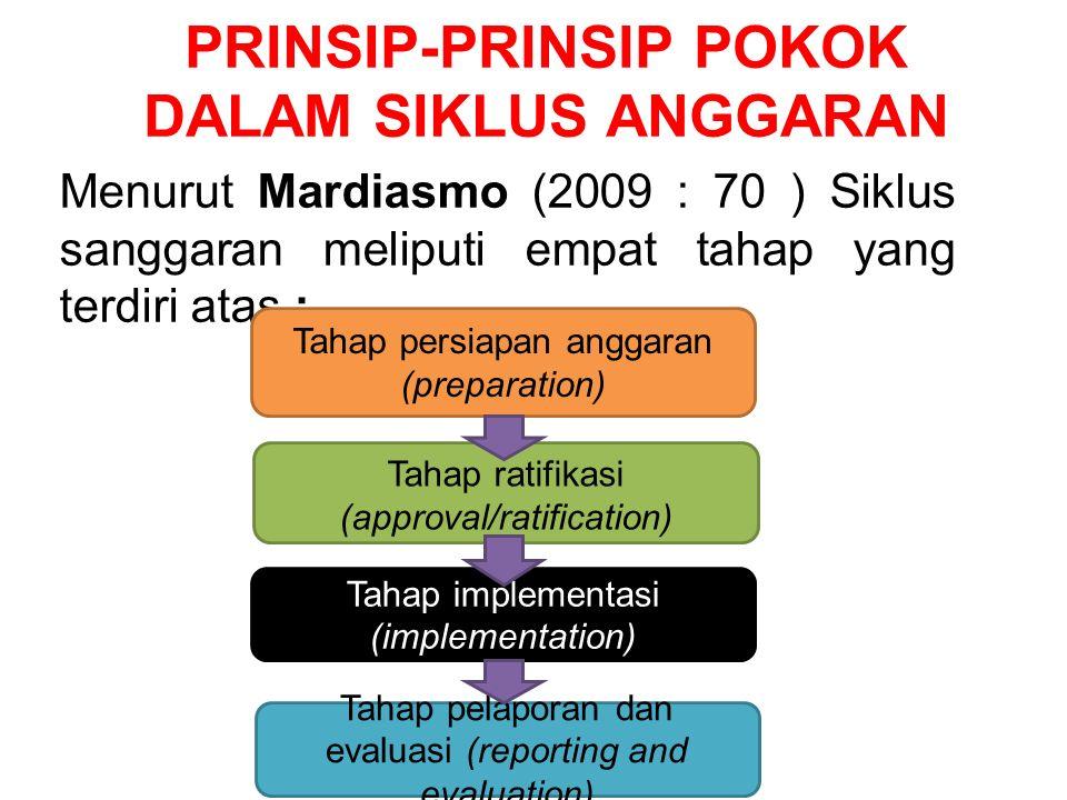 PRINSIP-PRINSIP POKOK DALAM SIKLUS ANGGARAN Menurut Mardiasmo (2009 : 70 ) Siklus sanggaran meliputi empat tahap yang terdiri atas : Tahap persiapan anggaran (preparation) Tahap ratifikasi (approval/ratification) Tahap implementasi (implementation) Tahap pelaporan dan evaluasi (reporting and evaluation)