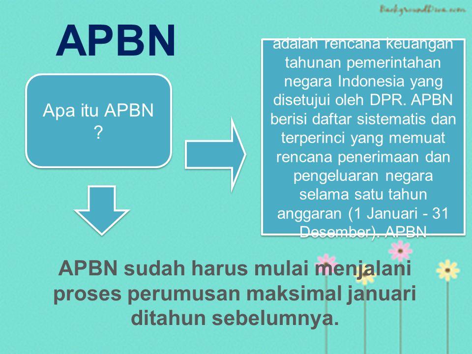 APBN sudah harus mulai menjalani proses perumusan maksimal januari ditahun sebelumnya. Apa itu APBN ? adalah rencana keuangan tahunan pemerintahan neg