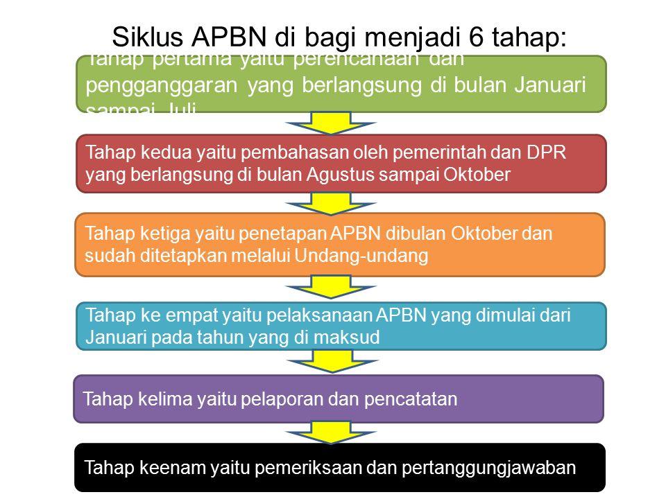 Siklus APBN di bagi menjadi 6 tahap: Tahap pertama yaitu perencanaan dan pengganggaran yang berlangsung di bulan Januari sampai Juli Tahap kedua yaitu pembahasan oleh pemerintah dan DPR yang berlangsung di bulan Agustus sampai Oktober Tahap ketiga yaitu penetapan APBN dibulan Oktober dan sudah ditetapkan melalui Undang-undang Tahap keenam yaitu pemeriksaan dan pertanggungjawaban Tahap ke empat yaitu pelaksanaan APBN yang dimulai dari Januari pada tahun yang di maksud Tahap kelima yaitu pelaporan dan pencatatan