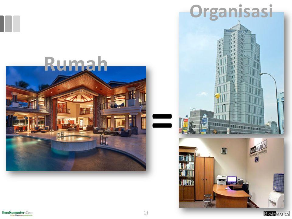 11 = Rumah Organisasi