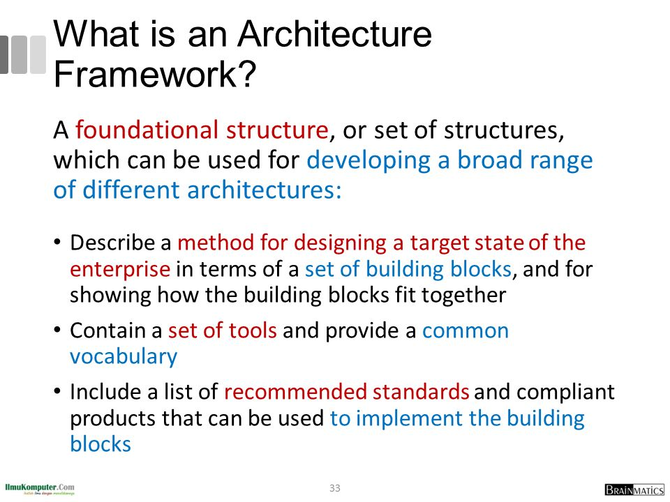 What is an Architecture Framework? A foundational structure, or set of structures, which can be used for developing a broad range of different archite