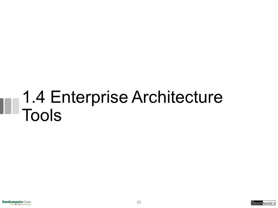 1.4 Enterprise Architecture Tools 45