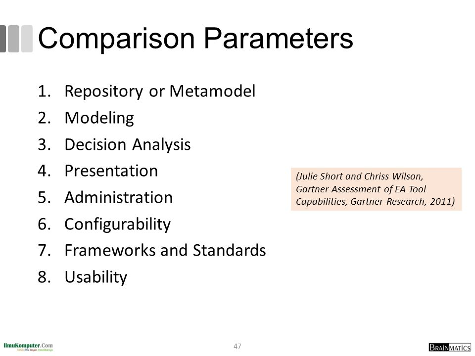 Comparison Parameters 1.Repository or Metamodel 2.Modeling 3.Decision Analysis 4.Presentation 5.Administration 6.Configurability 7.Frameworks and Stan