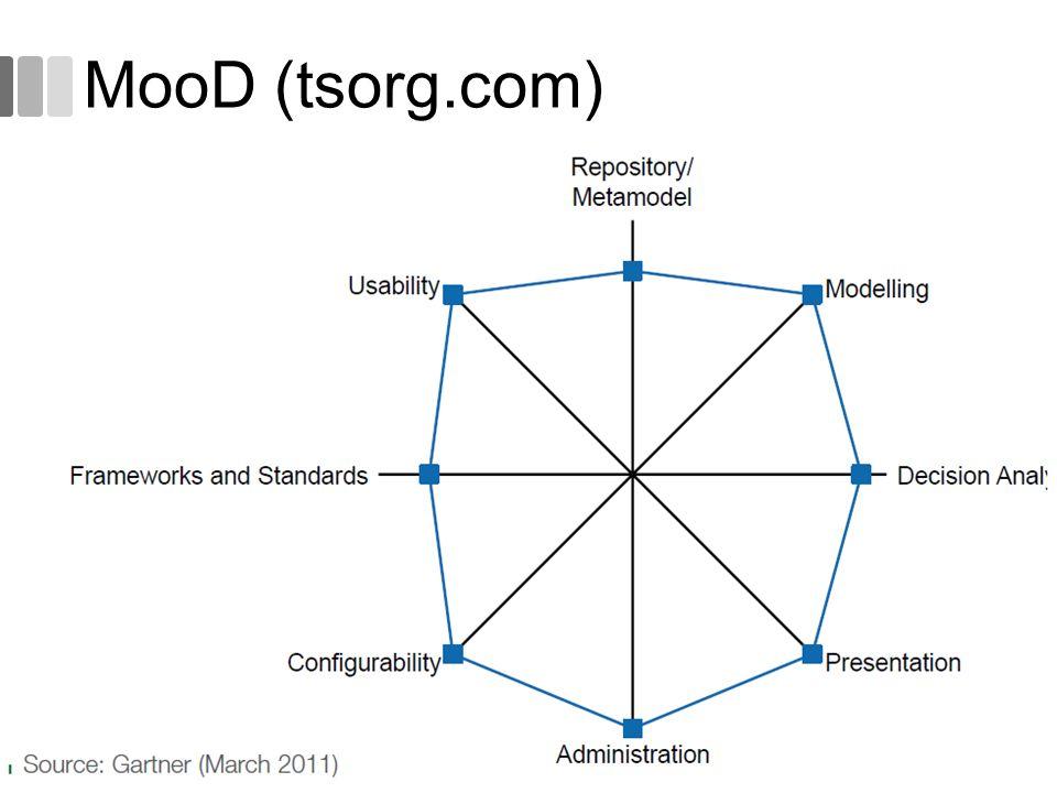 MooD (tsorg.com) 57